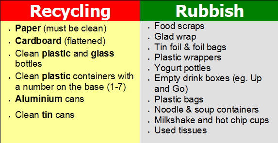 Recycling_Rubbish